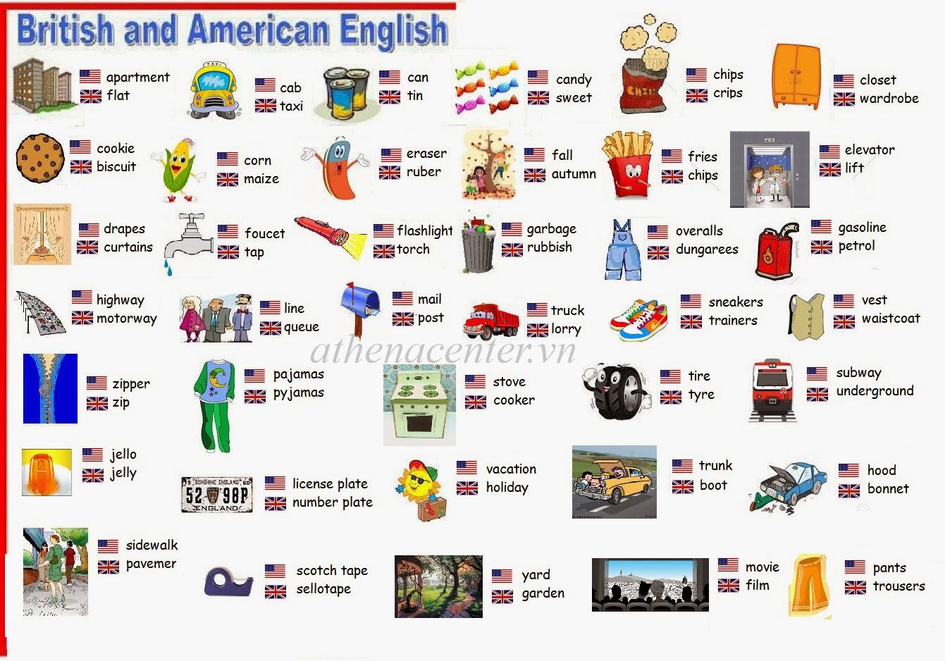 Sự Khác biệt giữa Anh Anh & Anh Mỹ