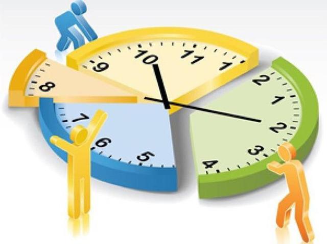 phân bổ thời gian làm bài