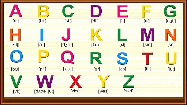 Bảng chữ cái tiếng Anh chuẩn nhất