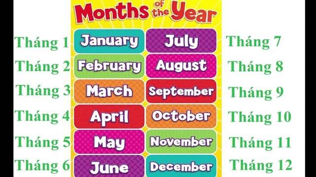 Các tháng trong tiếng Anh có ý nghĩa như thế nào?